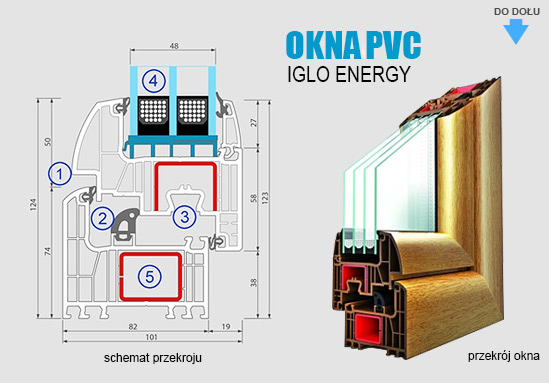 Iglo Energy Drutex